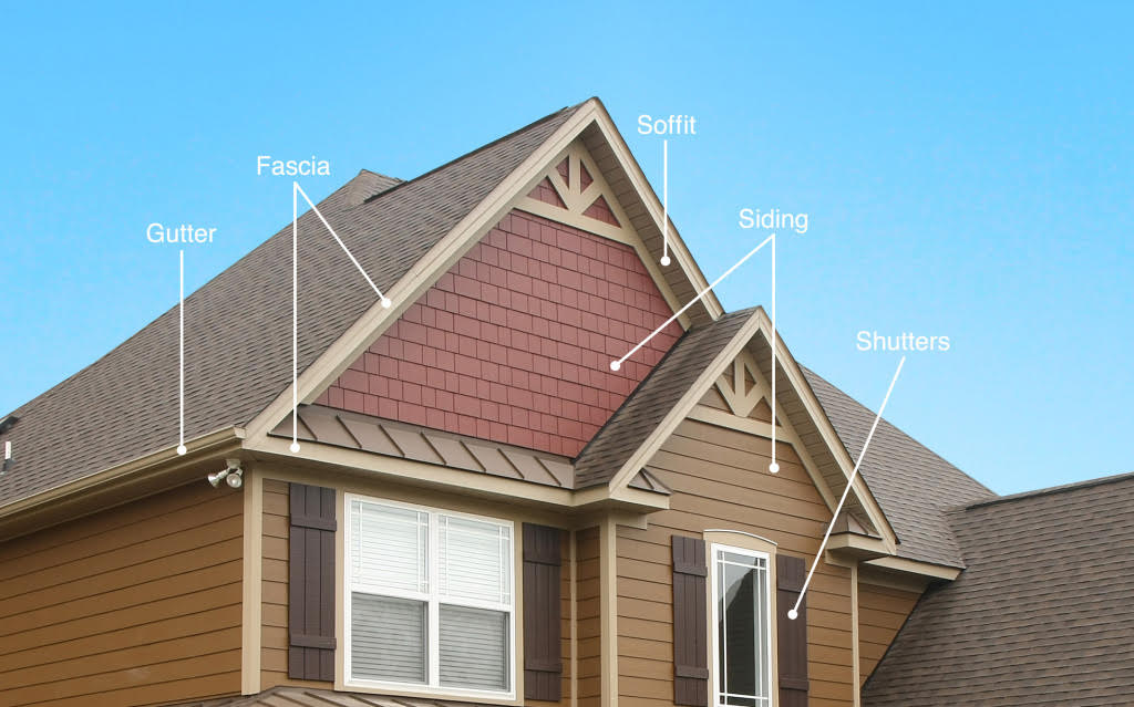 roof with labels of eavestrough, fascia and downspouts